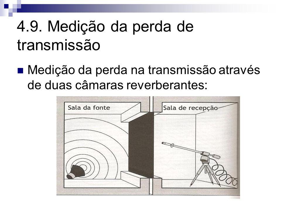 4.9. Medição da perda de transmissão