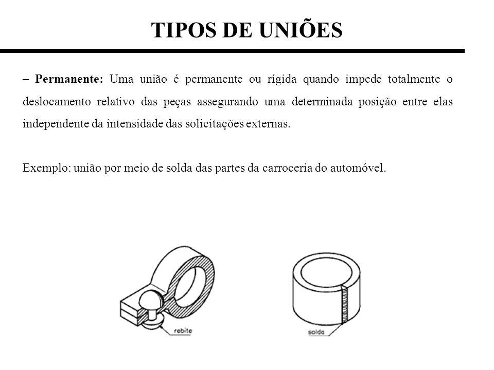 TIPOS DE UNIÕES