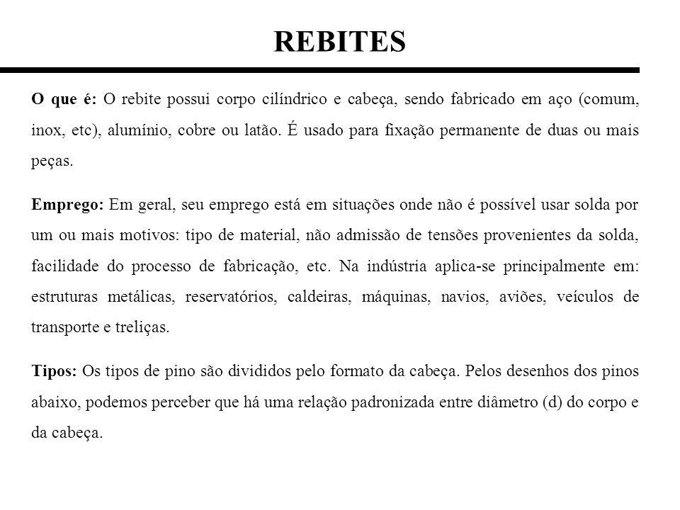 REBITES