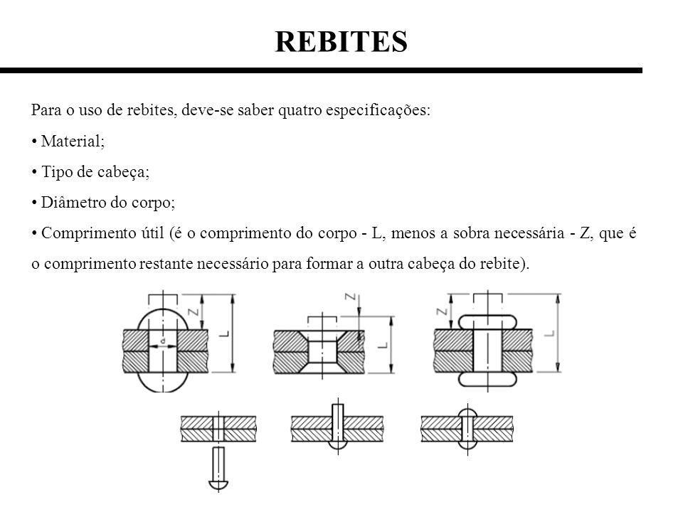REBITES Para o uso de rebites, deve-se saber quatro especificações: