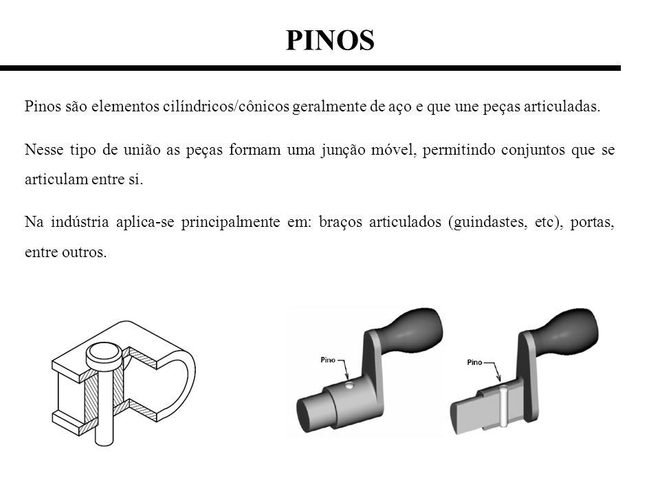 PINOS Pinos são elementos cilíndricos/cônicos geralmente de aço e que une peças articuladas.