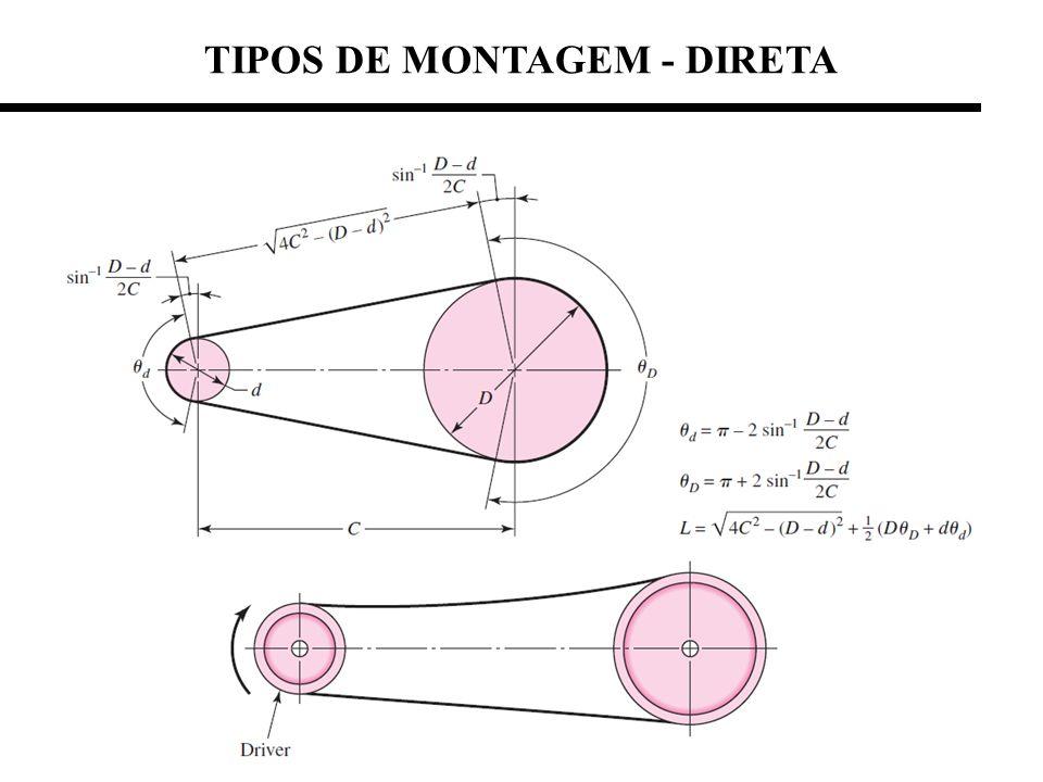 TIPOS DE MONTAGEM - DIRETA