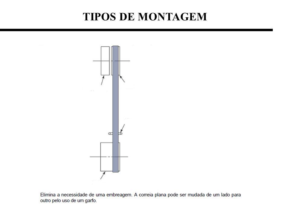 TIPOS DE MONTAGEM