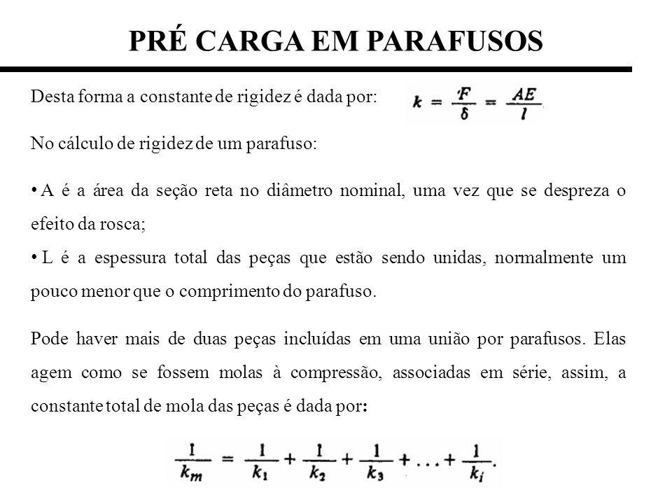 PRÉ CARGA EM PARAFUSOS Desta forma a constante de rigidez é dada por: