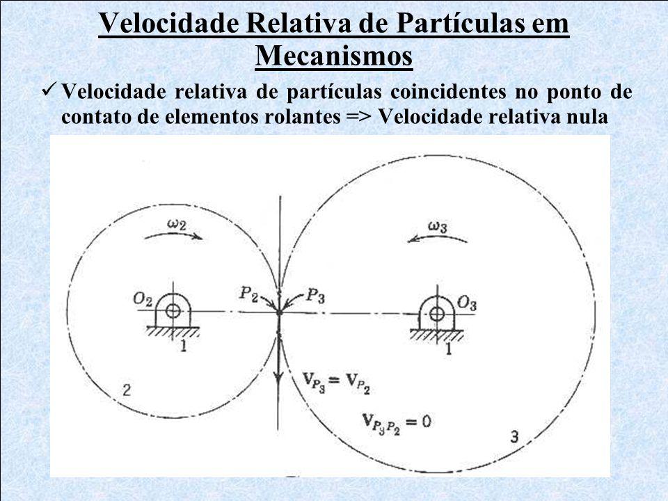 Velocidade Relativa de Partículas em Mecanismos