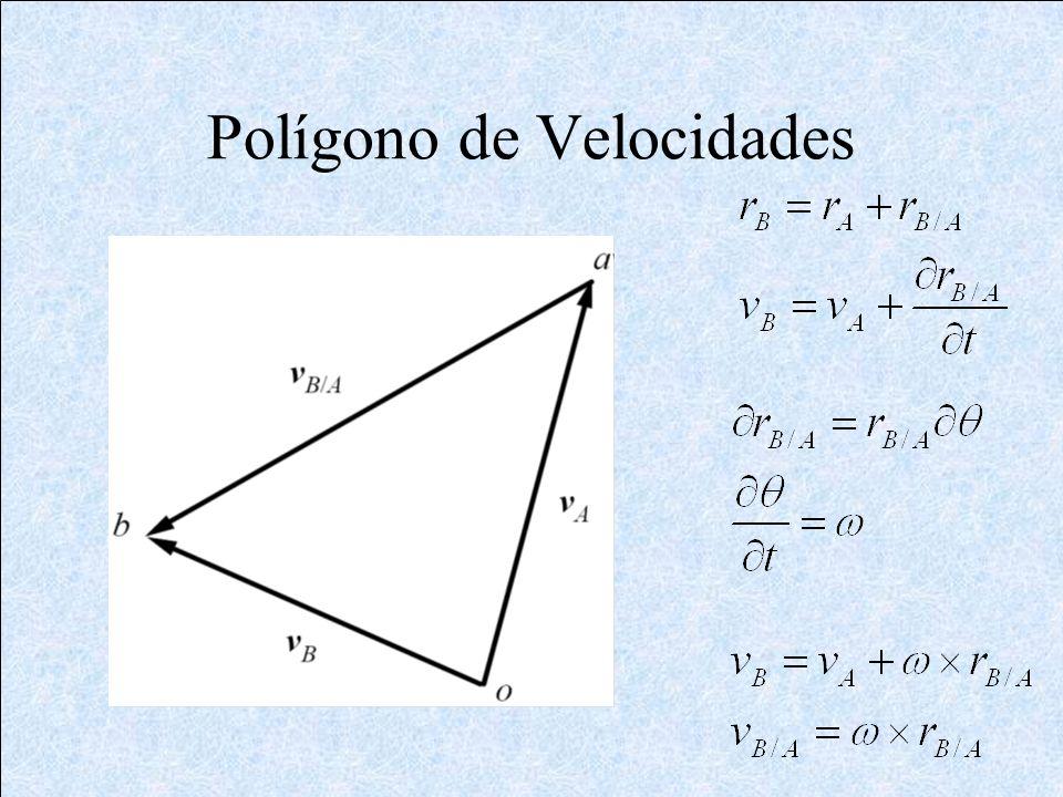 Polígono de Velocidades
