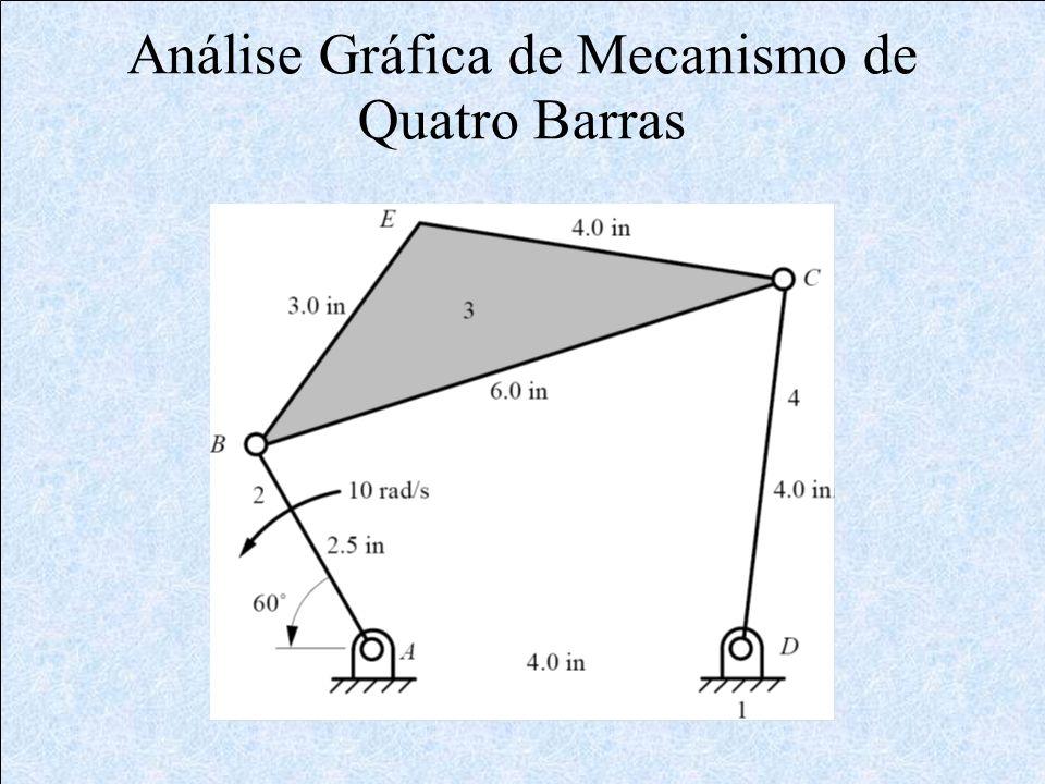 Análise Gráfica de Mecanismo de Quatro Barras