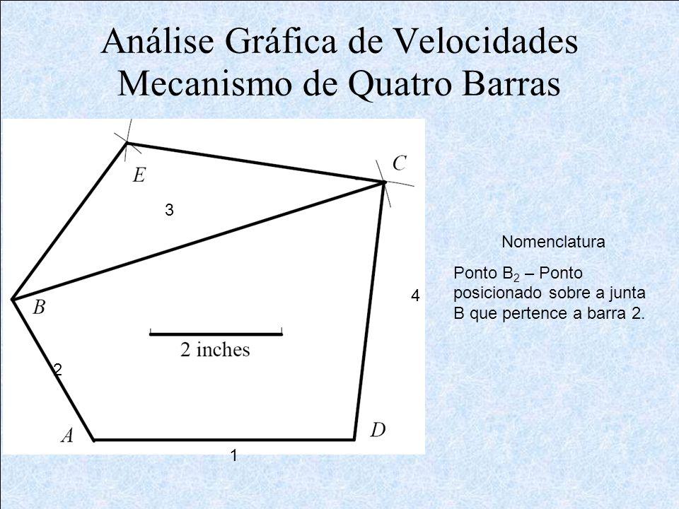 Análise Gráfica de Velocidades Mecanismo de Quatro Barras
