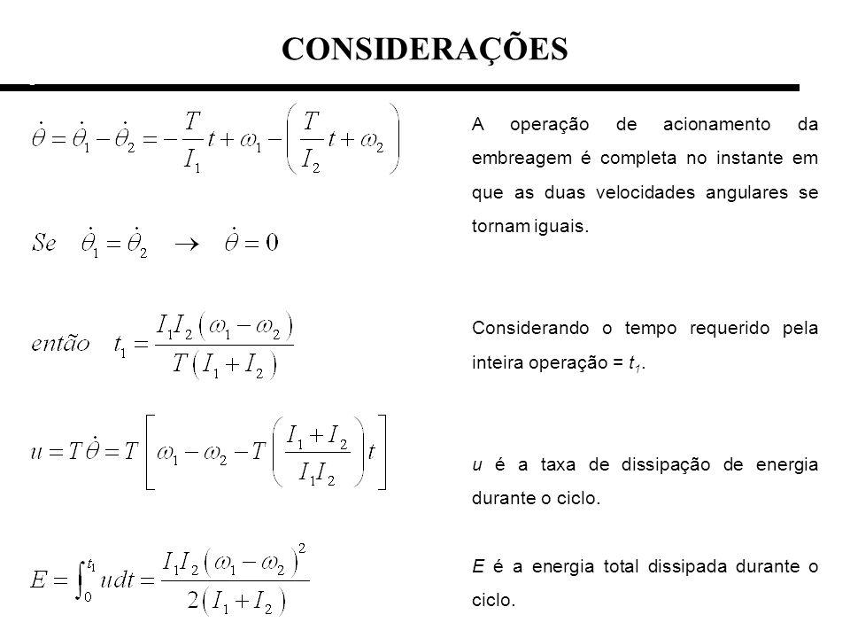 CONSIDERAÇÕES e. e. A operação de acionamento da embreagem é completa no instante em que as duas velocidades angulares se tornam iguais.
