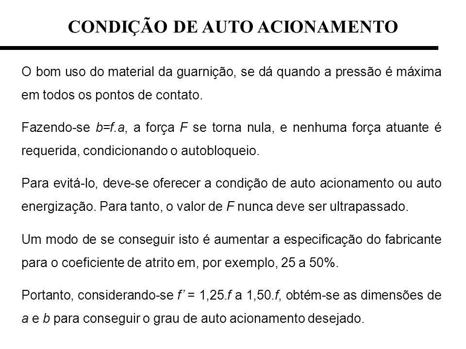 CONDIÇÃO DE AUTO ACIONAMENTO