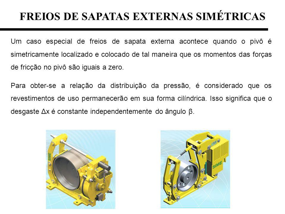FREIOS DE SAPATAS EXTERNAS SIMÉTRICAS