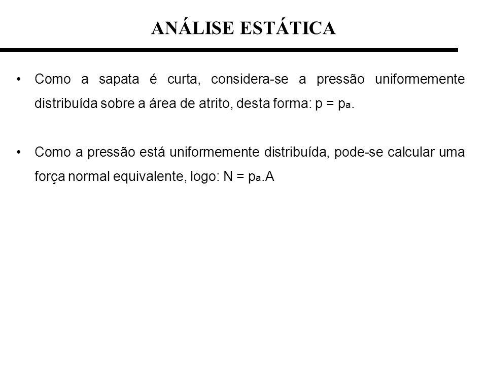 ANÁLISE ESTÁTICA Como a sapata é curta, considera-se a pressão uniformemente distribuída sobre a área de atrito, desta forma: p = pa.