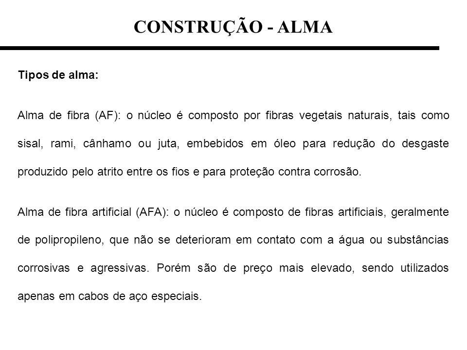 CONSTRUÇÃO - ALMA Tipos de alma: