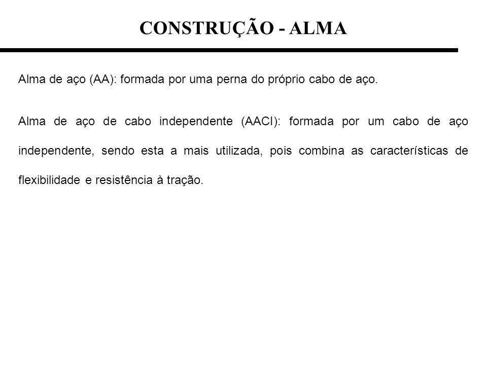 CONSTRUÇÃO - ALMAAlma de aço (AA): formada por uma perna do próprio cabo de aço.