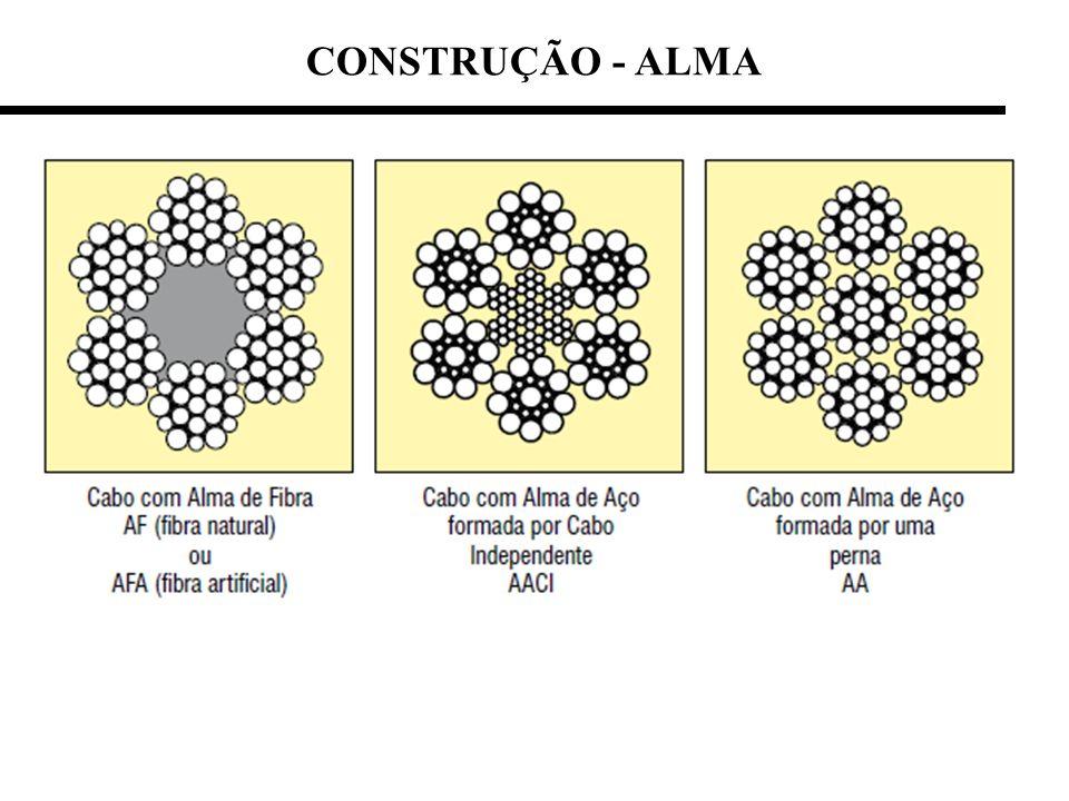 CONSTRUÇÃO - ALMA