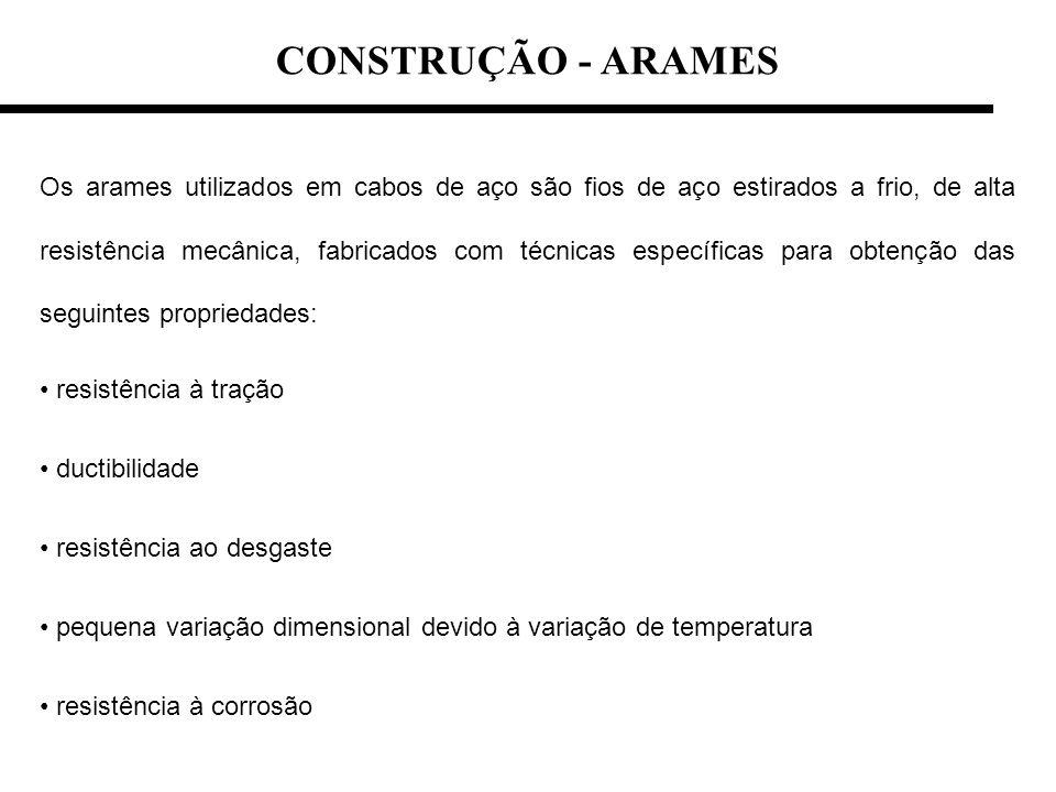CONSTRUÇÃO - ARAMES