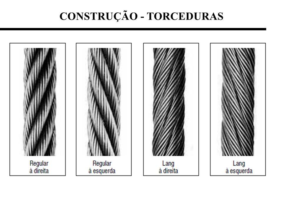 CONSTRUÇÃO - TORCEDURAS