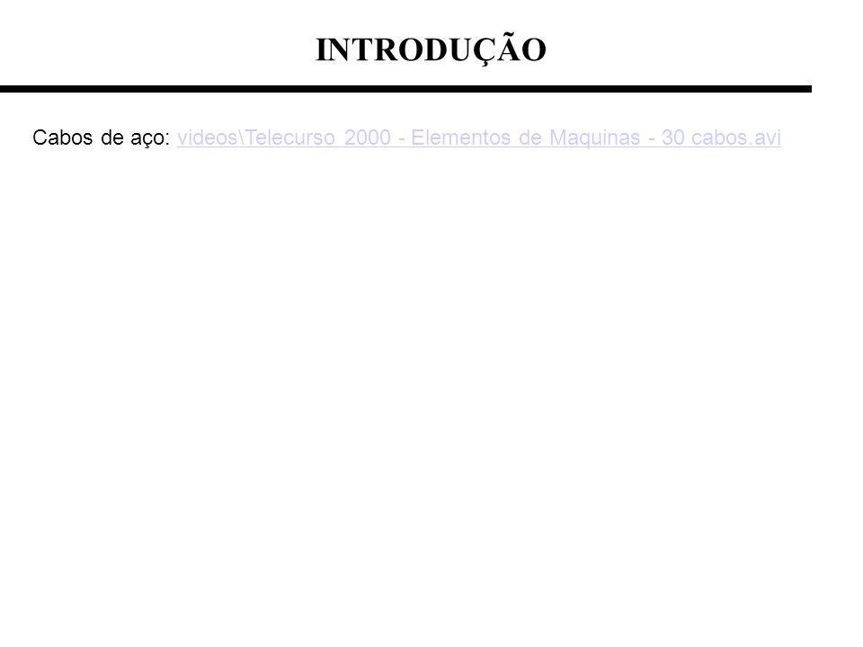 INTRODUÇÃO Cabos de aço: videos\Telecurso 2000 - Elementos de Maquinas - 30 cabos.avi