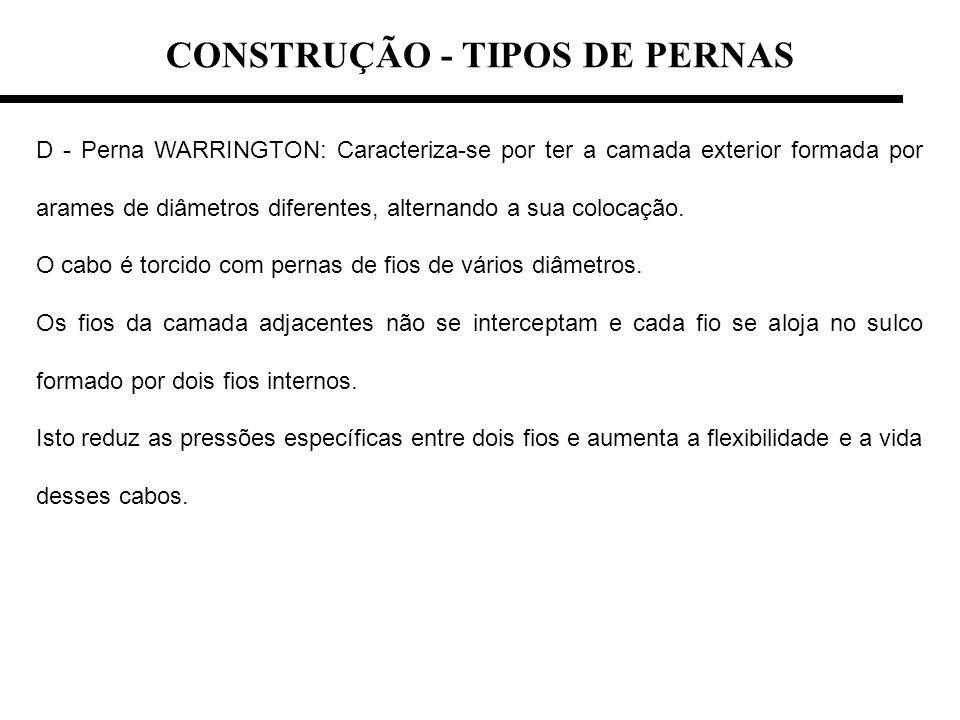 CONSTRUÇÃO - TIPOS DE PERNAS