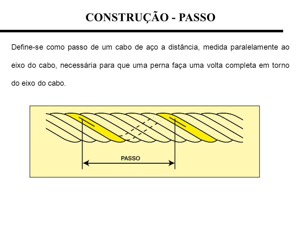 CONSTRUÇÃO - PASSO