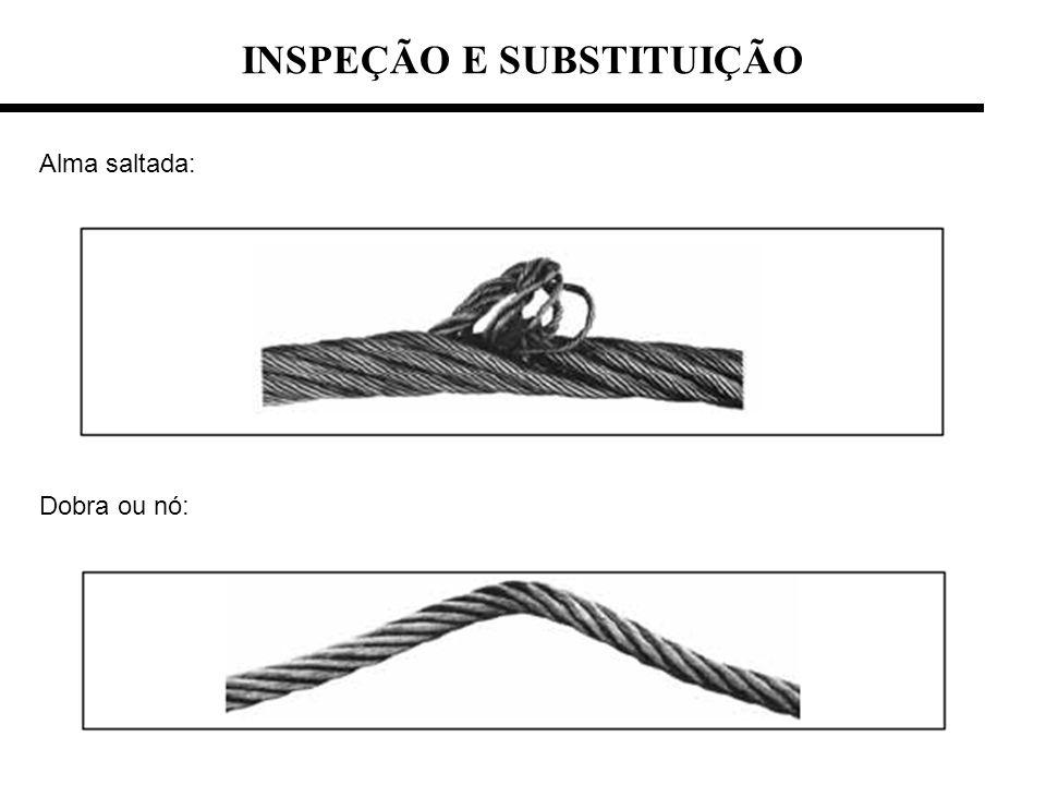 INSPEÇÃO E SUBSTITUIÇÃO
