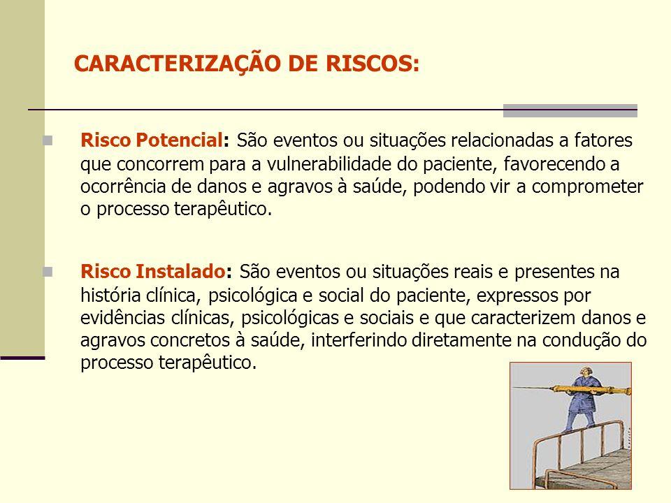 CARACTERIZAÇÃO DE RISCOS: