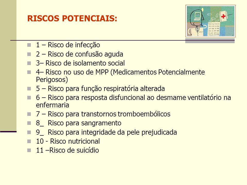 RISCOS POTENCIAIS: 1 – Risco de infecção 2 – Risco de confusão aguda