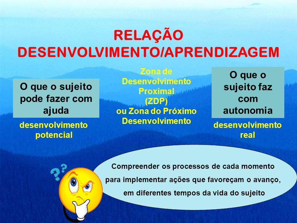 RELAÇÃO DESENVOLVIMENTO/APRENDIZAGEM