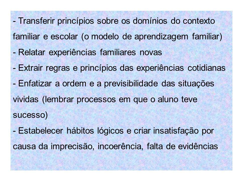 - Transferir princípios sobre os domínios do contexto familiar e escolar (o modelo de aprendizagem familiar)