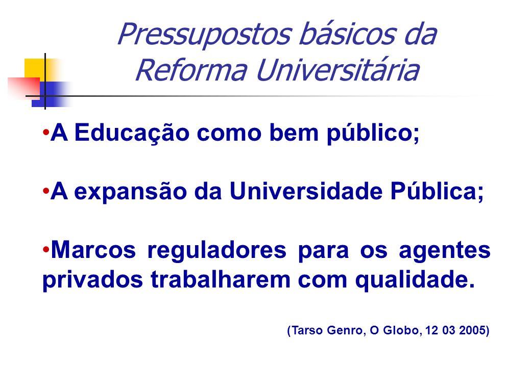 Pressupostos básicos da Reforma Universitária
