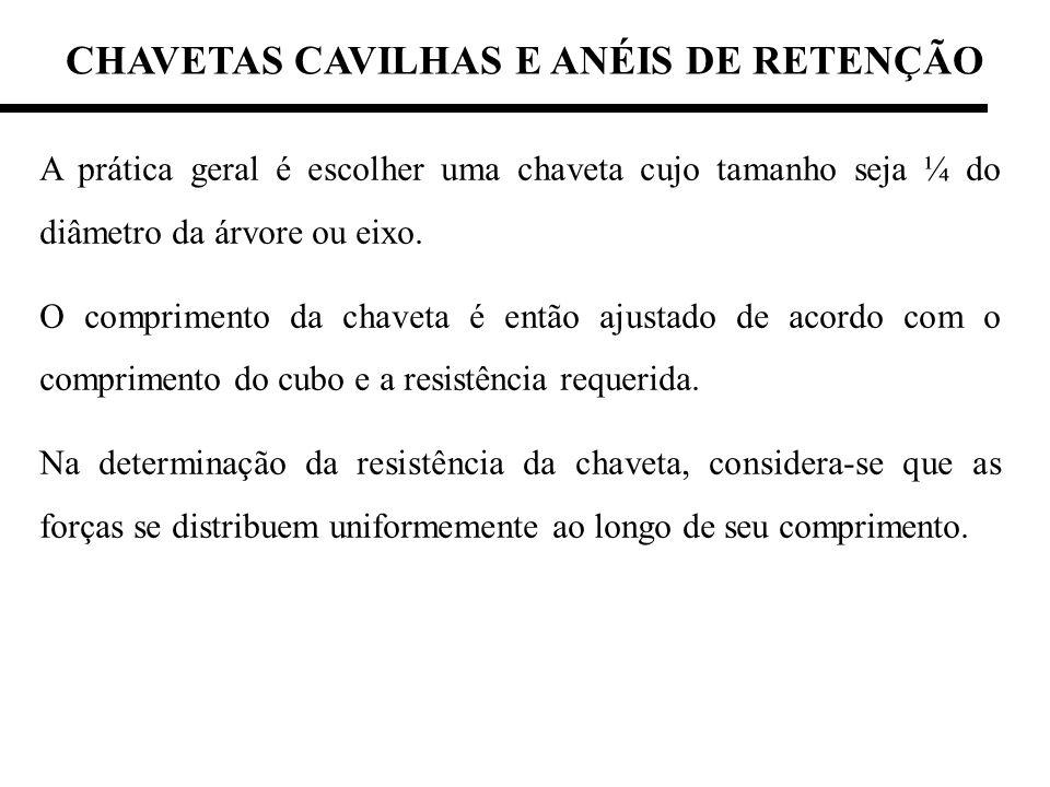CHAVETAS CAVILHAS E ANÉIS DE RETENÇÃO