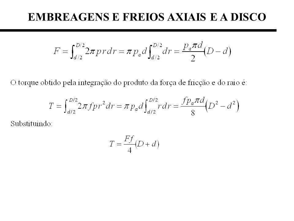 EMBREAGENS E FREIOS AXIAIS E A DISCO
