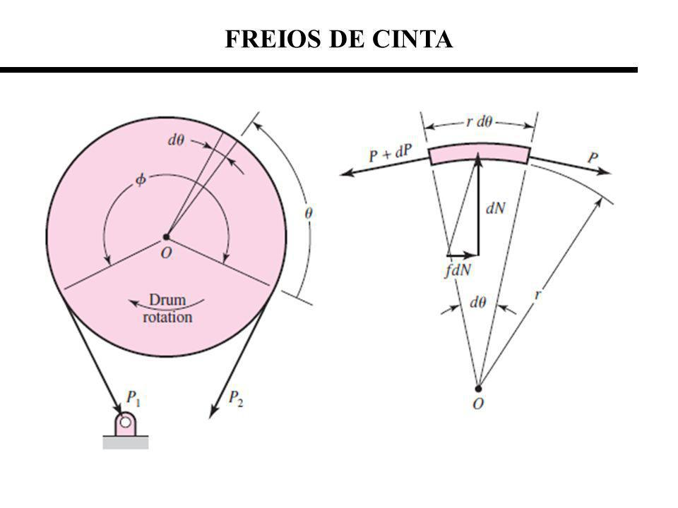FREIOS DE CINTA