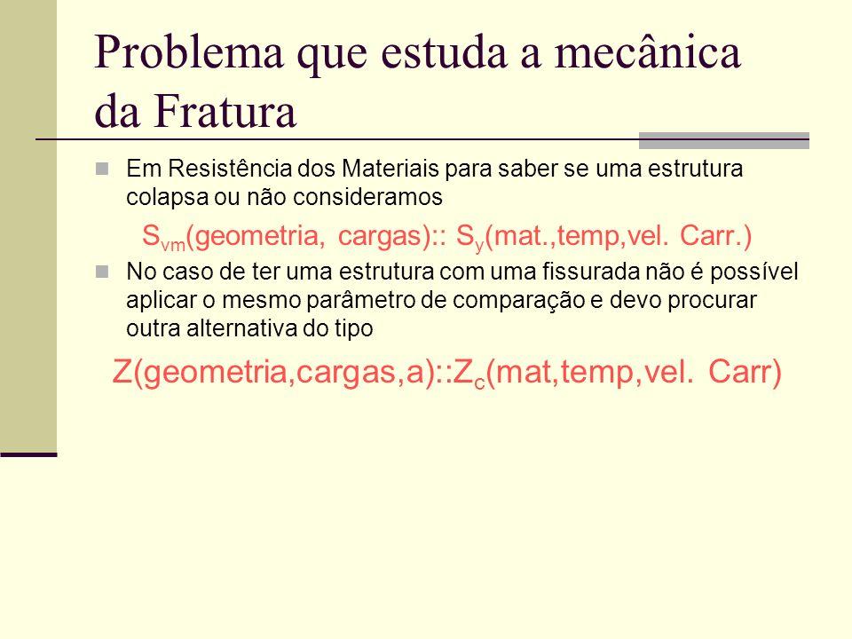Problema que estuda a mecânica da Fratura