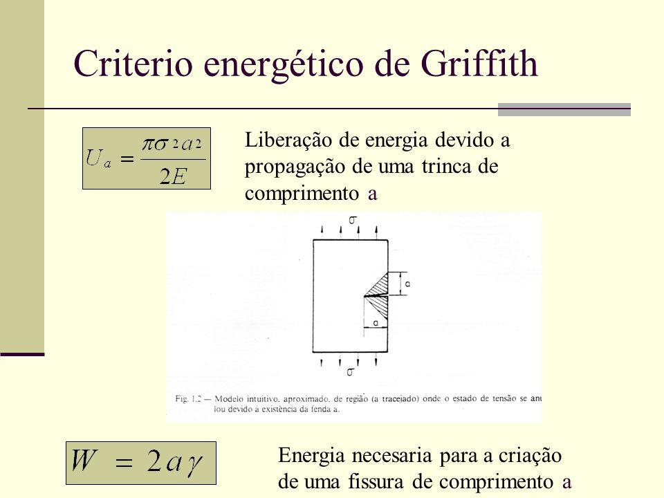 Criterio energético de Griffith
