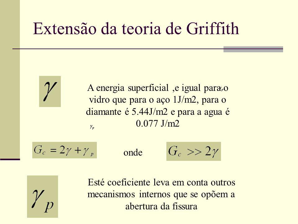 Extensão da teoria de Griffith
