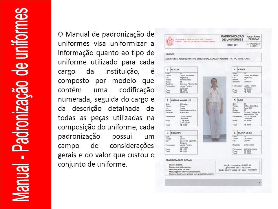 Manual - Padronização de uniformes