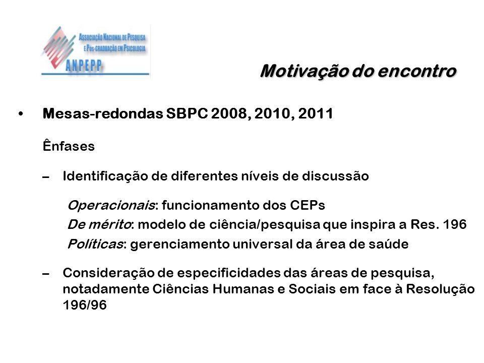 Motivação do encontro Ênfases Mesas-redondas SBPC 2008, 2010, 2011