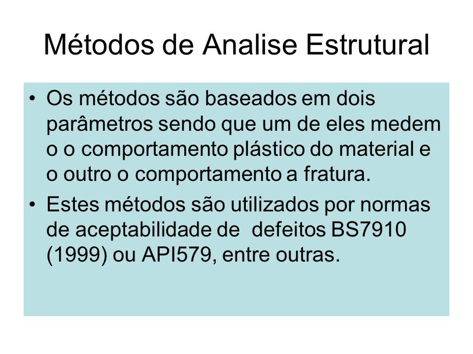 Métodos de Analise Estrutural