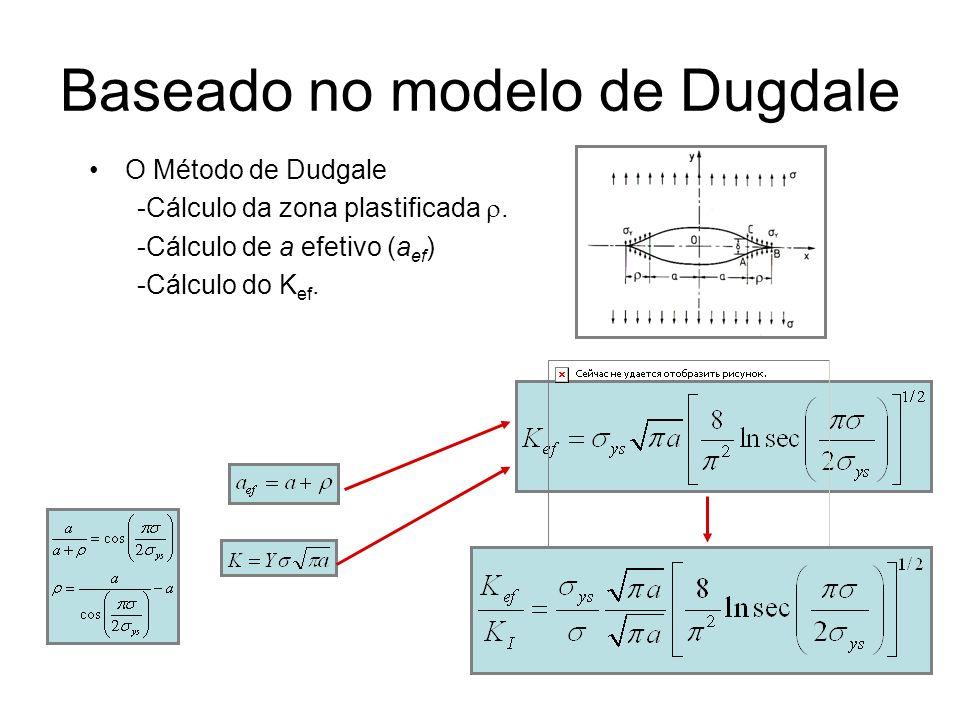 Baseado no modelo de Dugdale