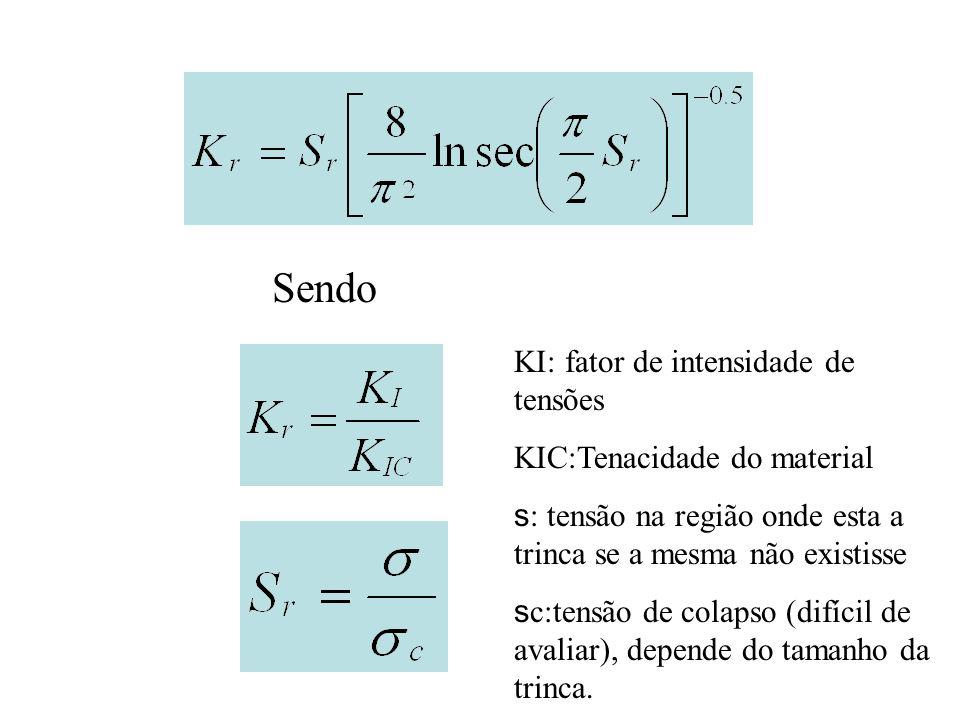 Sendo KI: fator de intensidade de tensões KIC:Tenacidade do material