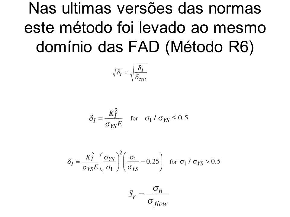 Nas ultimas versões das normas este método foi levado ao mesmo domínio das FAD (Método R6)