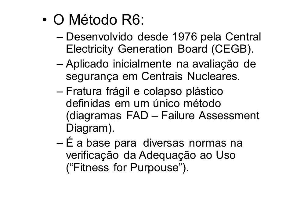 O Método R6:Desenvolvido desde 1976 pela Central Electricity Generation Board (CEGB).