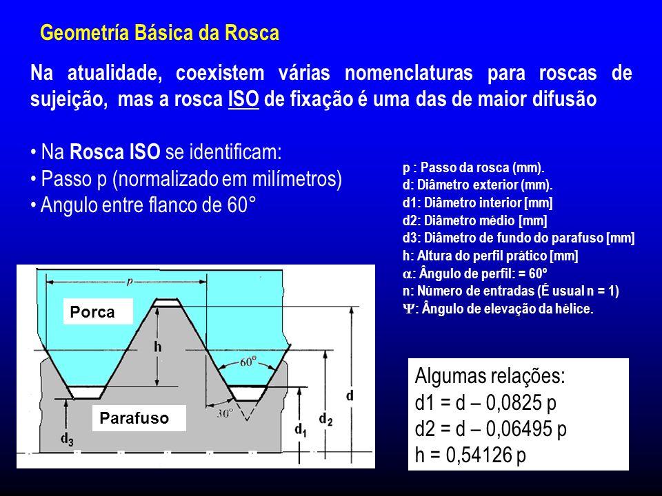Geometría Básica da Rosca