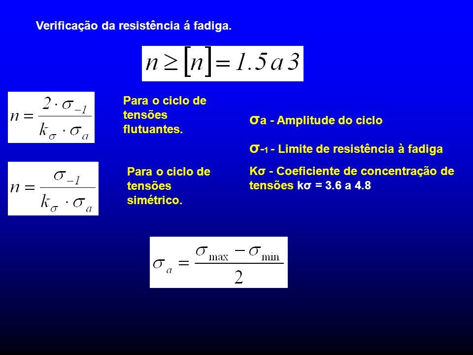 σ-1 - Limite de resistência à fadiga