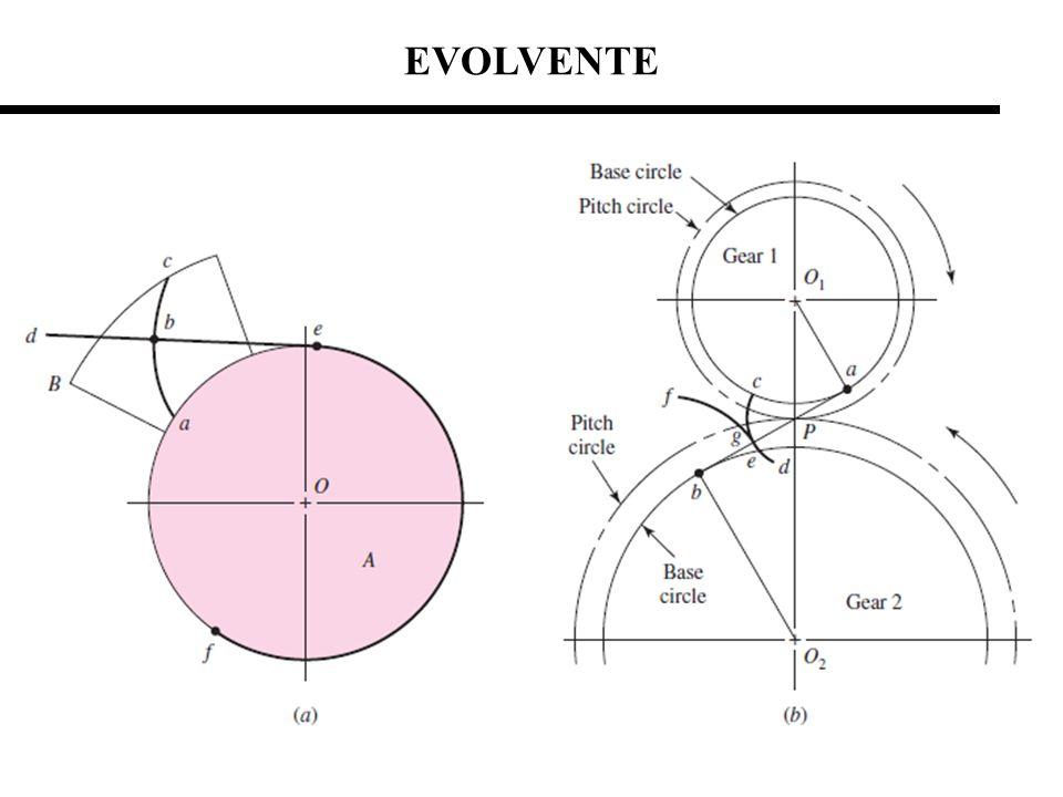 EVOLVENTE