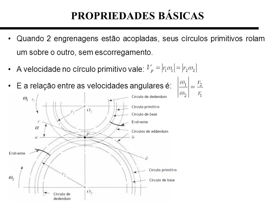 PROPRIEDADES BÁSICAS Quando 2 engrenagens estão acopladas, seus círculos primitivos rolam um sobre o outro, sem escorregamento.