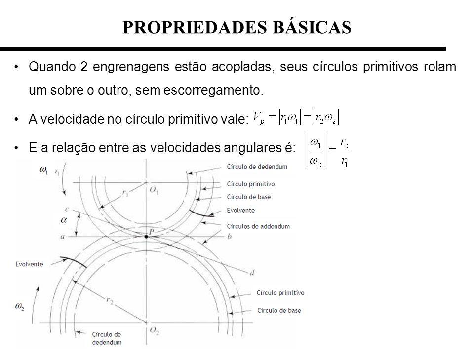 PROPRIEDADES BÁSICASQuando 2 engrenagens estão acopladas, seus círculos primitivos rolam um sobre o outro, sem escorregamento.