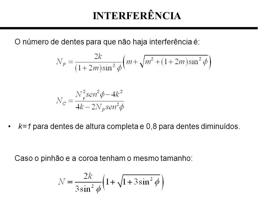 INTERFERÊNCIA O número de dentes para que não haja interferência é: