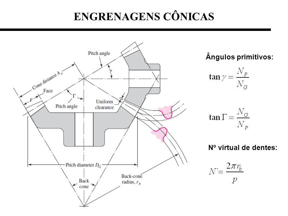 ENGRENAGENS CÔNICAS Ângulos primitivos: Nº virtual de dentes: